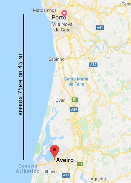 Porto-to-Aveiro